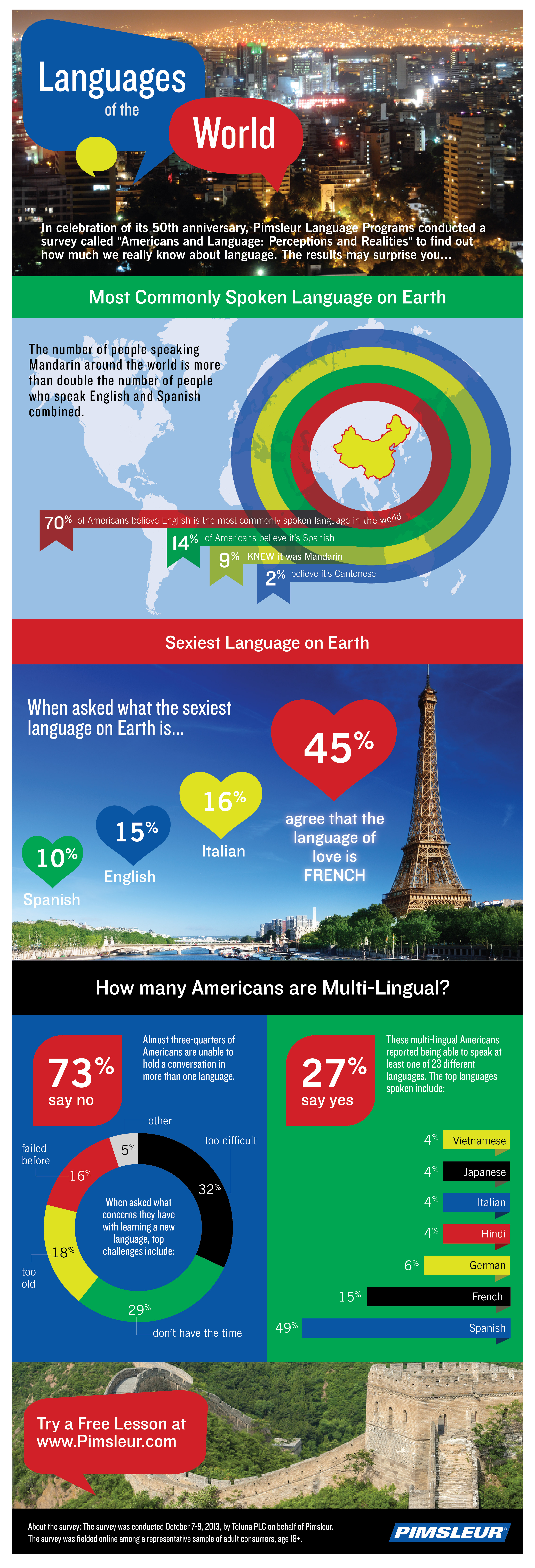 Learn what languages are commonly spoken worldwide and the sexist language