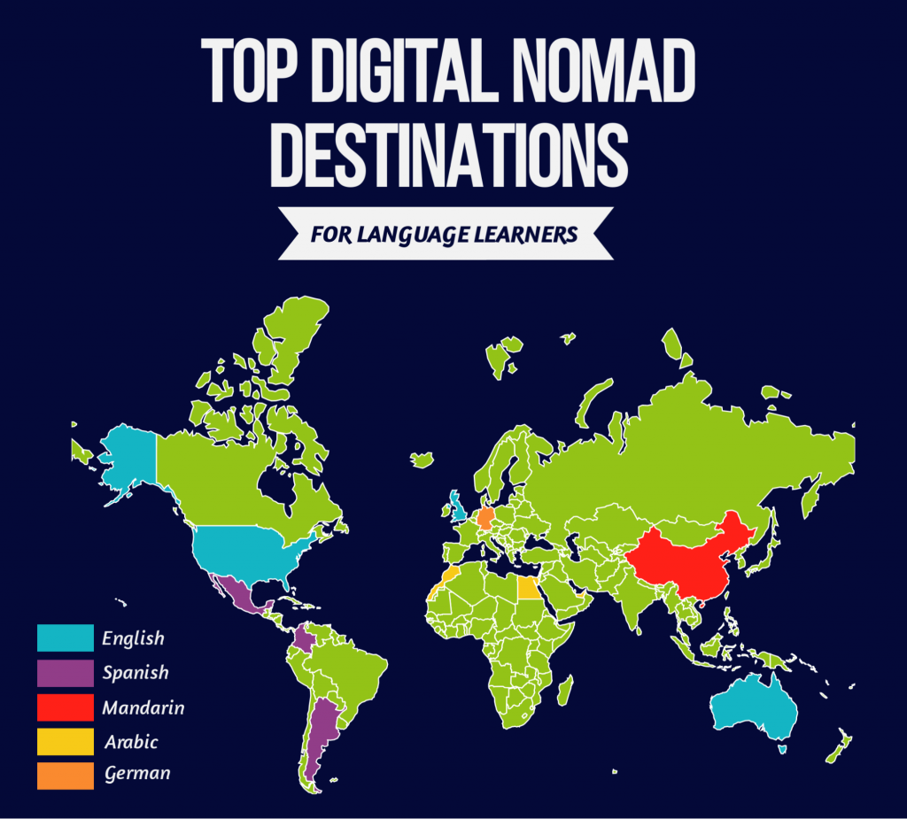 Top 15 Digital Nomad Destinations for Language Nerds | The