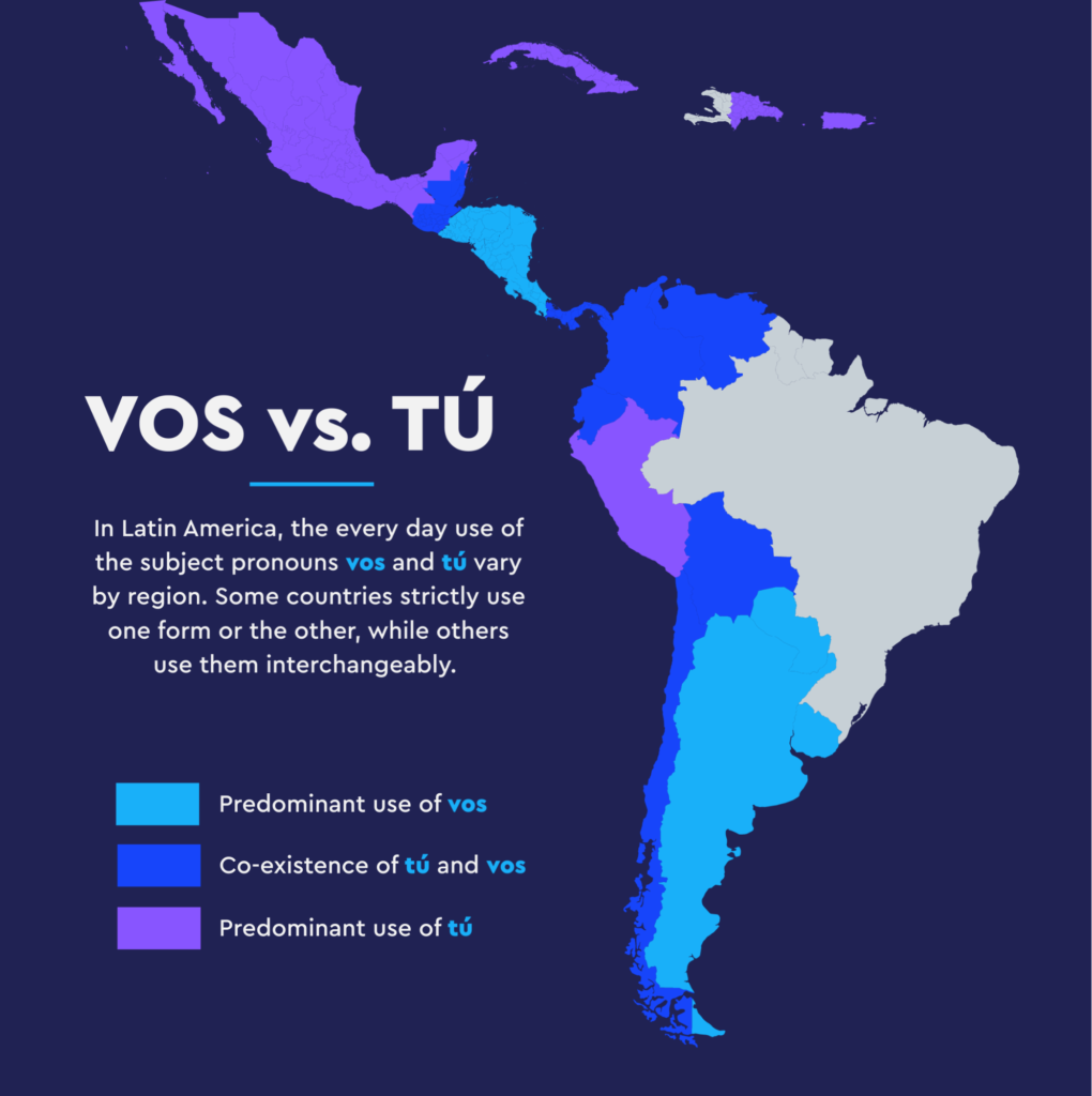 map of countries in Latin America that explains the Spanish tu and vos usage