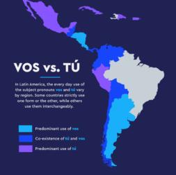 tu-vs-vos-usage-map