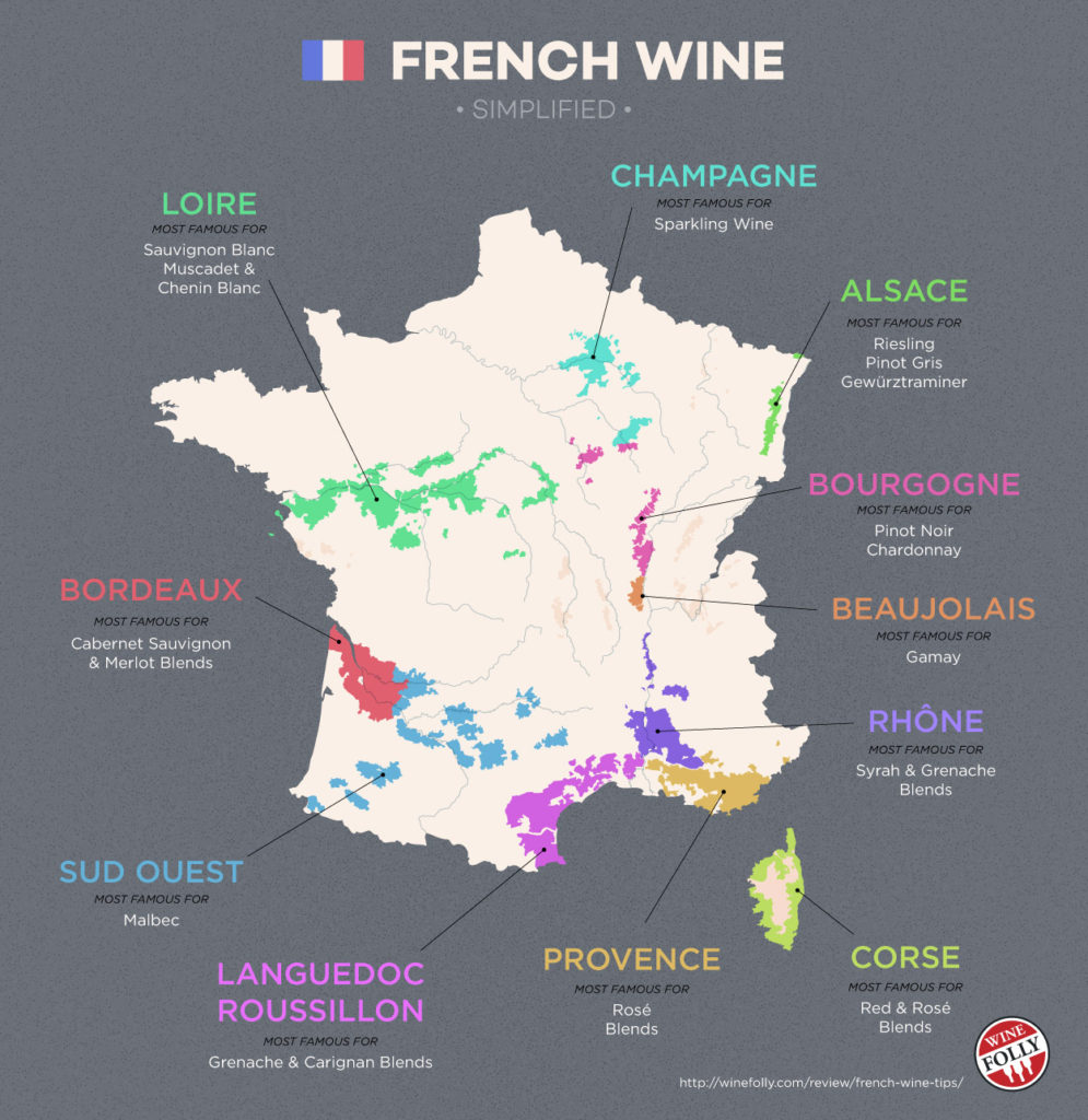 French Wine Regions - how to order wine in french