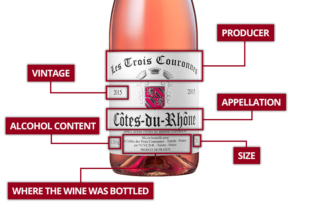 decoding French wine labels How to read a French wine label