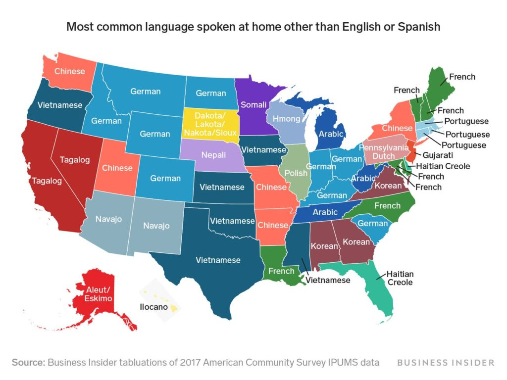 Most common languages spoken in the U.S.