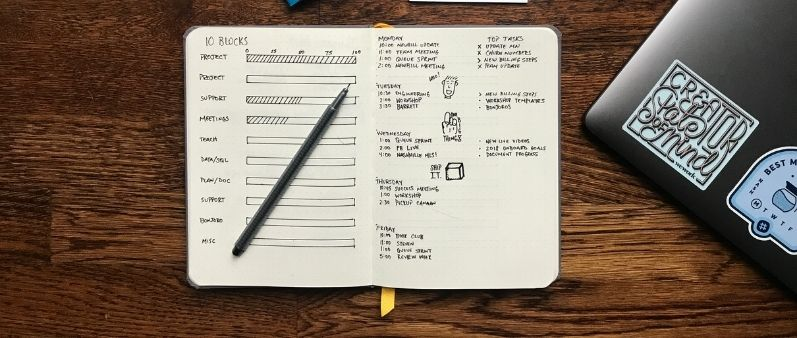 Bullet journal for language learning
